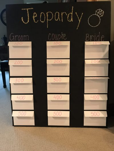 bridal jeopardy fun and easy bridal shower game bachelorette party game jeopardy board for party
